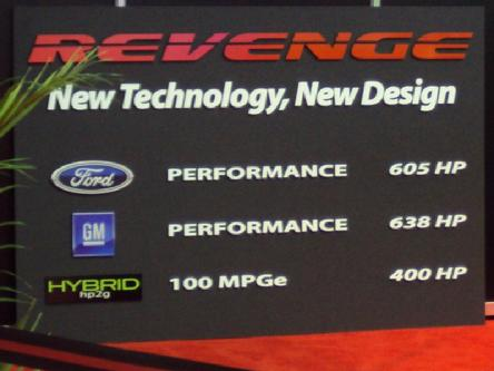 Revenge Verde HP2g 100mpg 400hp engine option